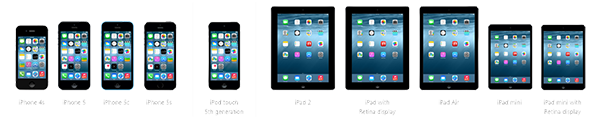 iOS 8 Devices