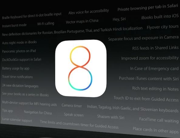 iOS 8 Features List