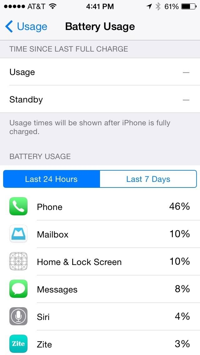 iOS 8 (Settings, General, Usage, Battery Usage 002)