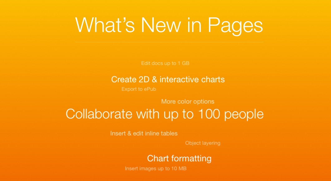 iWork for iCloud (Pages changes 001)