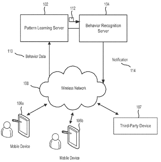 Appe patent (unusual user behavior 001)