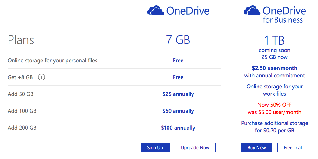Microsoft OneDrive storage increase