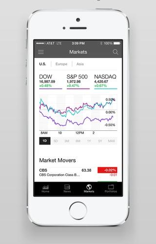 Yahoo Finance 2.2 for iOS (iPhone screenshot 004)