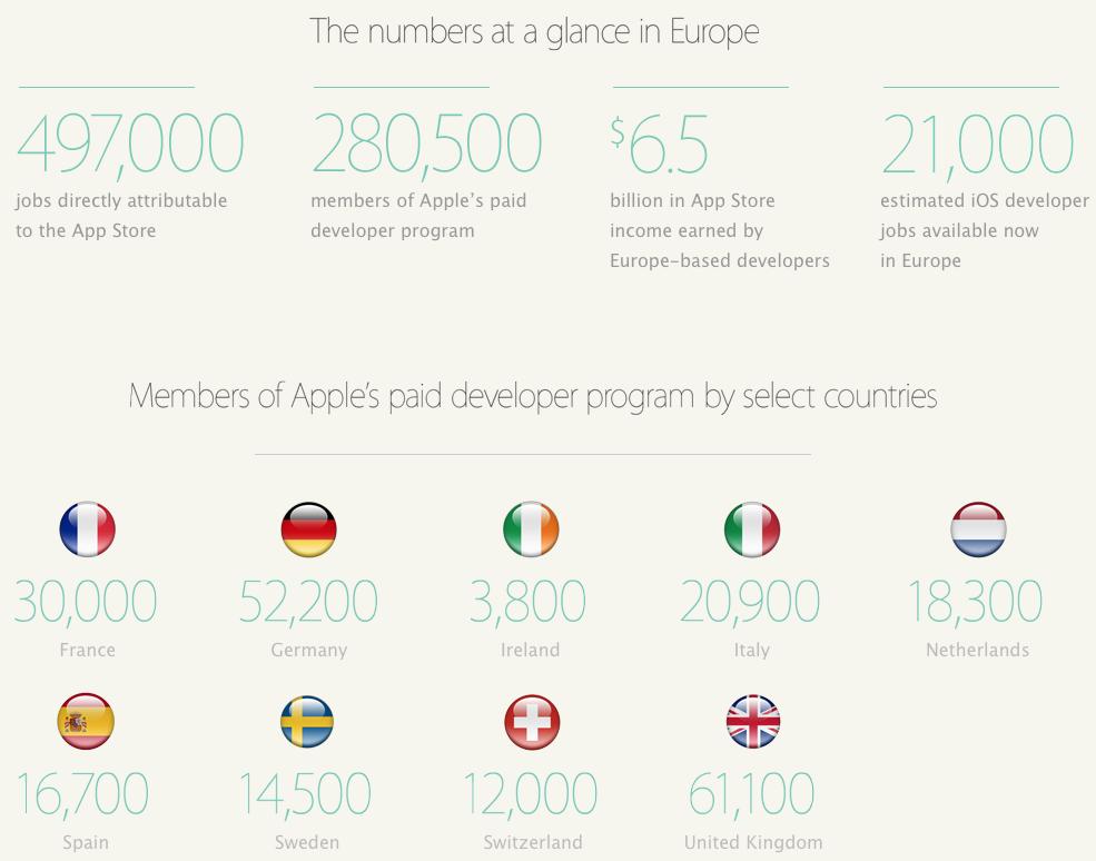 App Economy Euorpe (image 003)