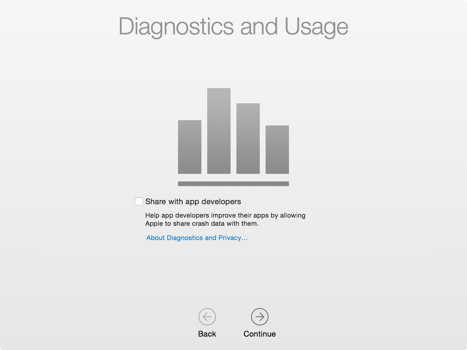 diagnostics yosemite