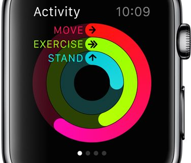 How to add specialised activities to your Workout app