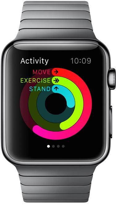 Aplicación de actividad de Apple Watch