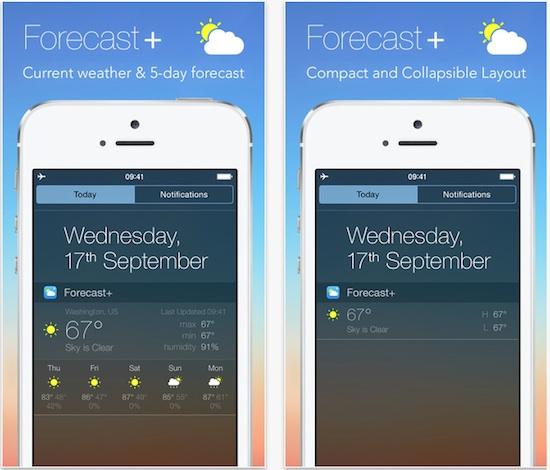 Forecast +