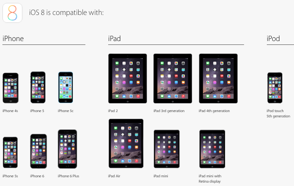 iOS 8 device compatibility