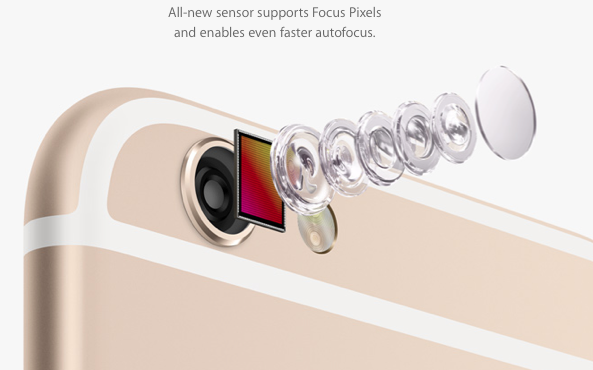 iPhone 6 camera focus pixels