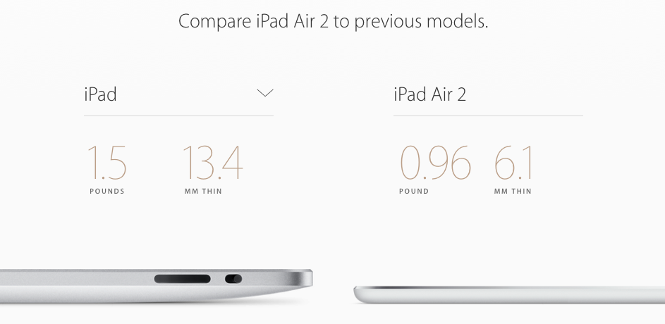 iPad Air 2 compared to iPad 1