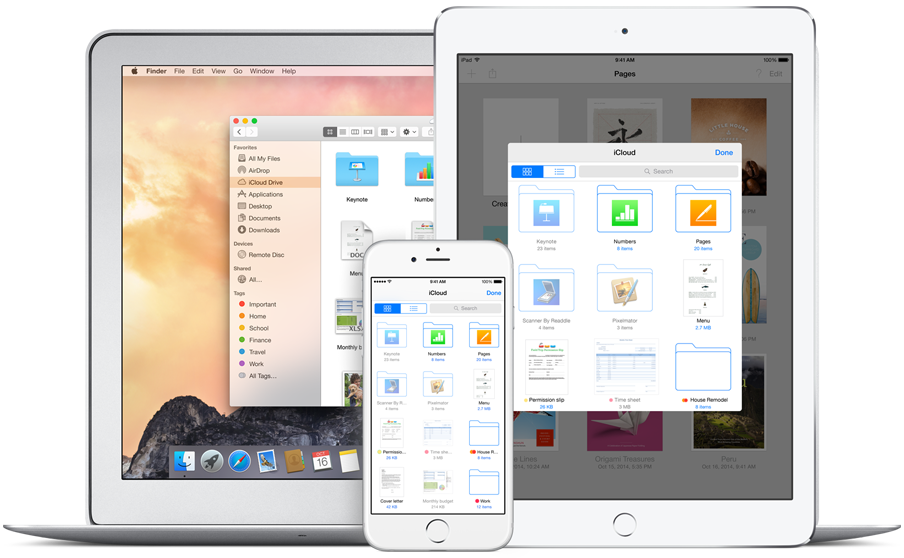 iPad Air 2 iPhone 6 bacbook air icloud drive