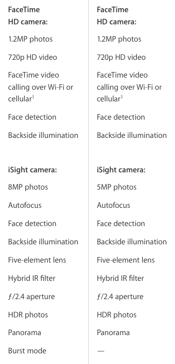 iPad Air 2 vs iPad Air cameras