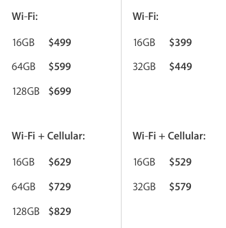 iPad Air 2 vs iPad Air capacity and price