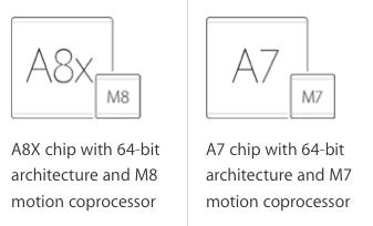 iPad Air 2 vs iPad Air chip