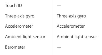 iPad Air 2 vs iPad Air sensors