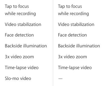 iPad Air 2 vs iPad Air video recording