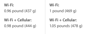 iPad Air 2 vs iPad Air weight