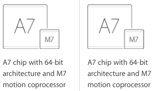 iPad mini 3 vs iPad mini 2 chip