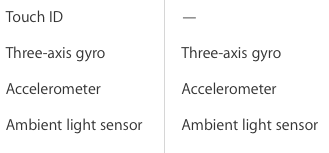 iPad mini 3 vs iPad mini 2 sensors