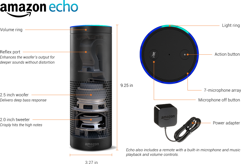 Amazon Echo (image 004)