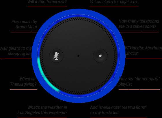 Amazon Echo (image 005)