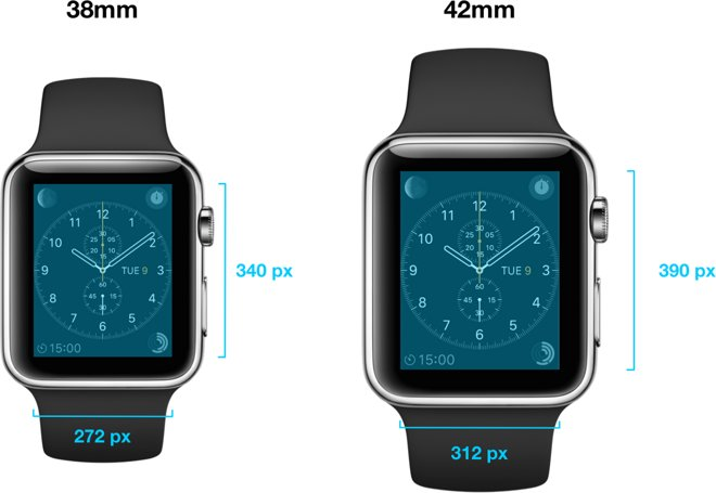Apple Watch screen sizes (image 001)