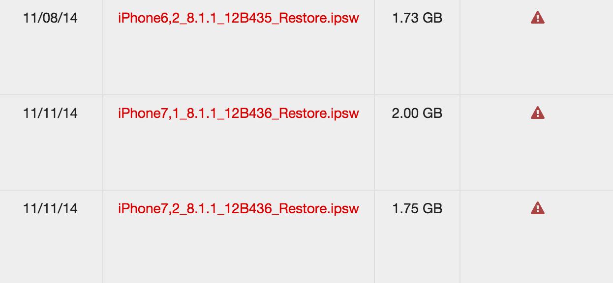 Firmware Status iOS 8.1.2