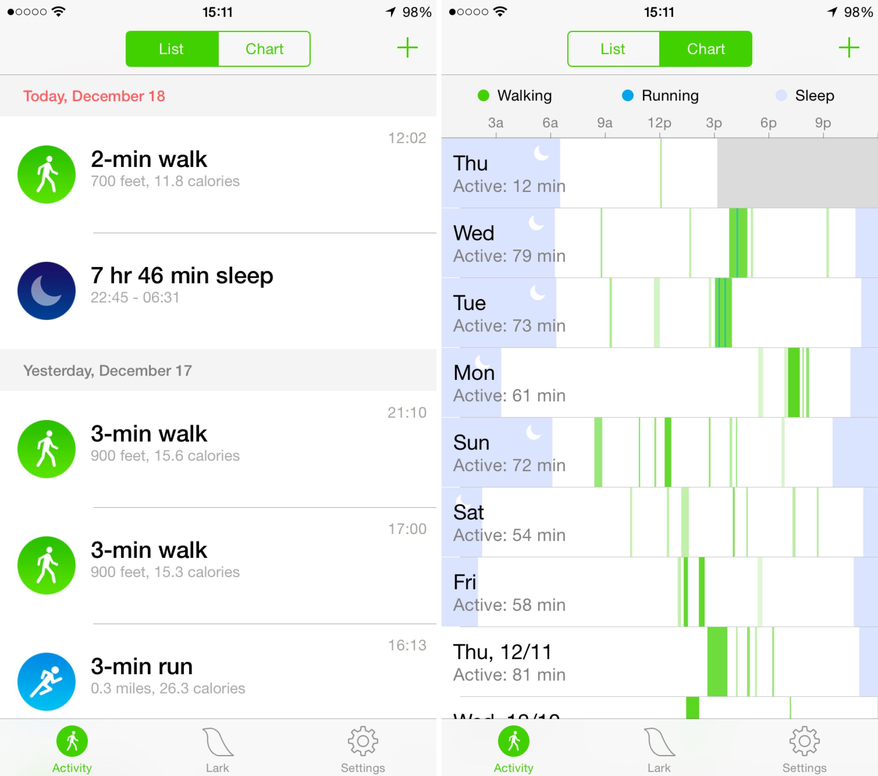 Lark mejor aplicación de fitness 2014