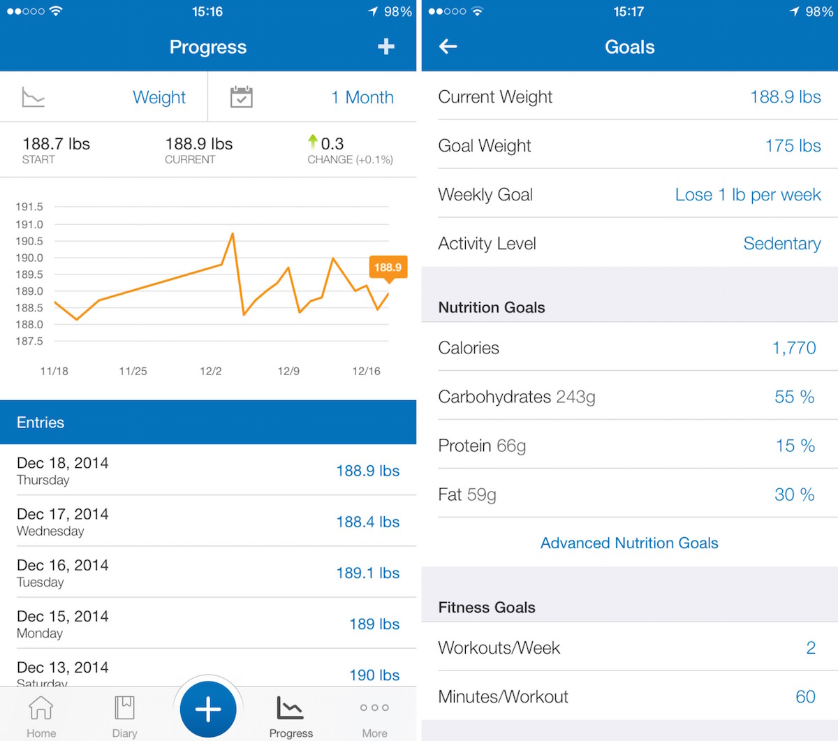 MyFitnessPal best health fitness 2014