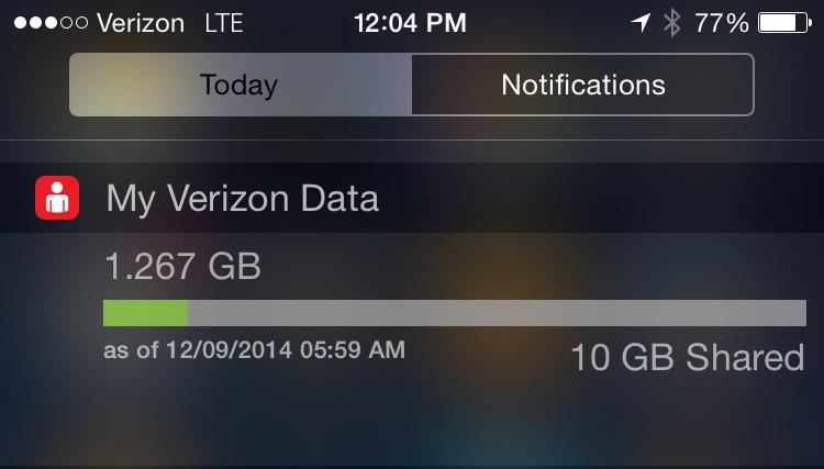 Verizon data widget
