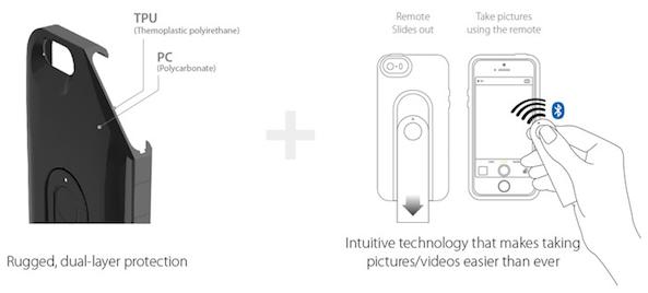 iLuv Selfy hardware