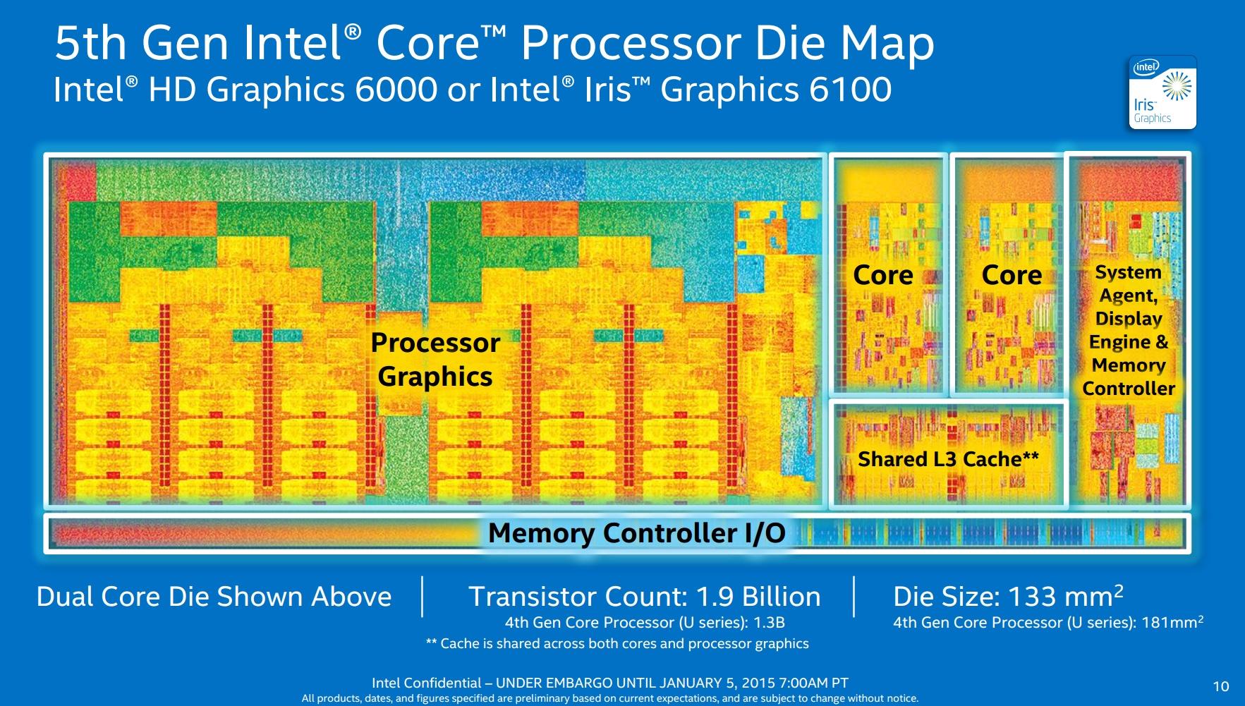 Intel Broadwell-U Iris 6100 image 001