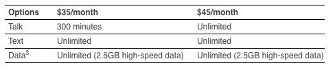 Virgin Mobile USA No Contract Family Single Line Plans 001