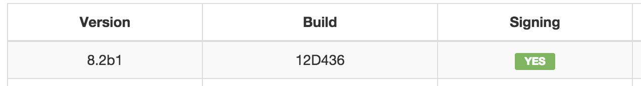 Firmware Signing Status 8.2 beta 1