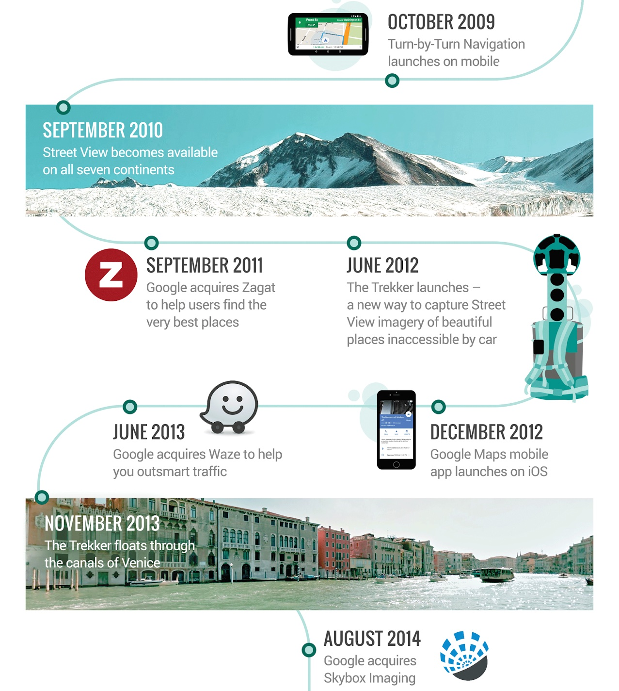 Google Maps turns 10 infographic 002