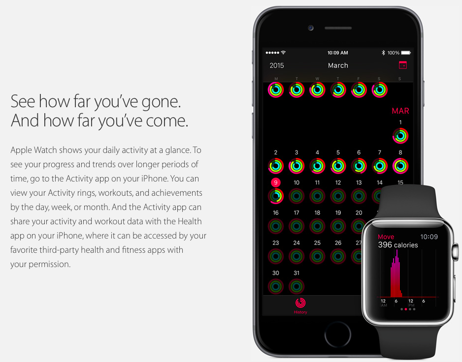 Apple Watch Health and Fitness Activity for iPhone web screenshot 001