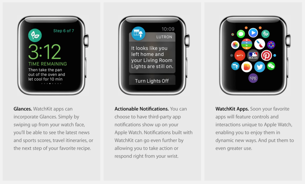 Apple Watch Features Without Iphone