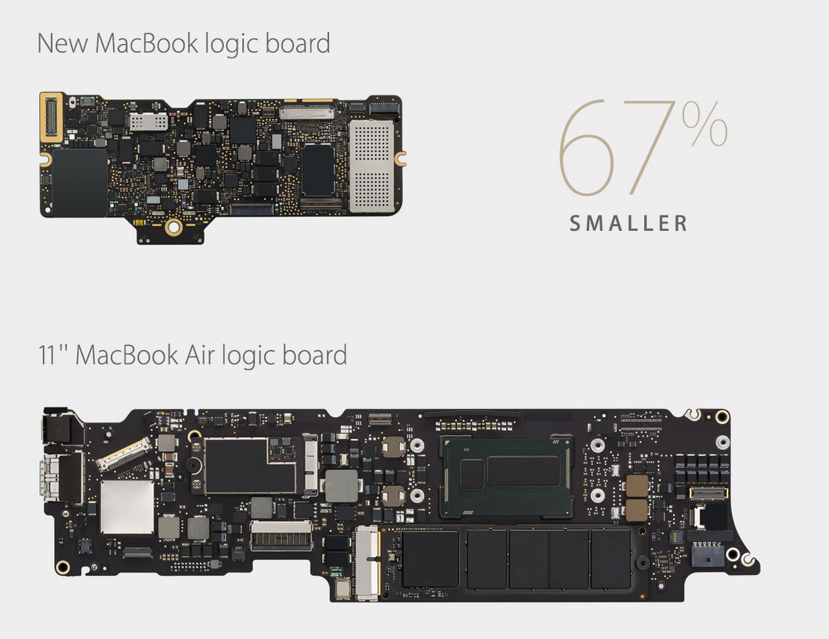 new MackBook logic board
