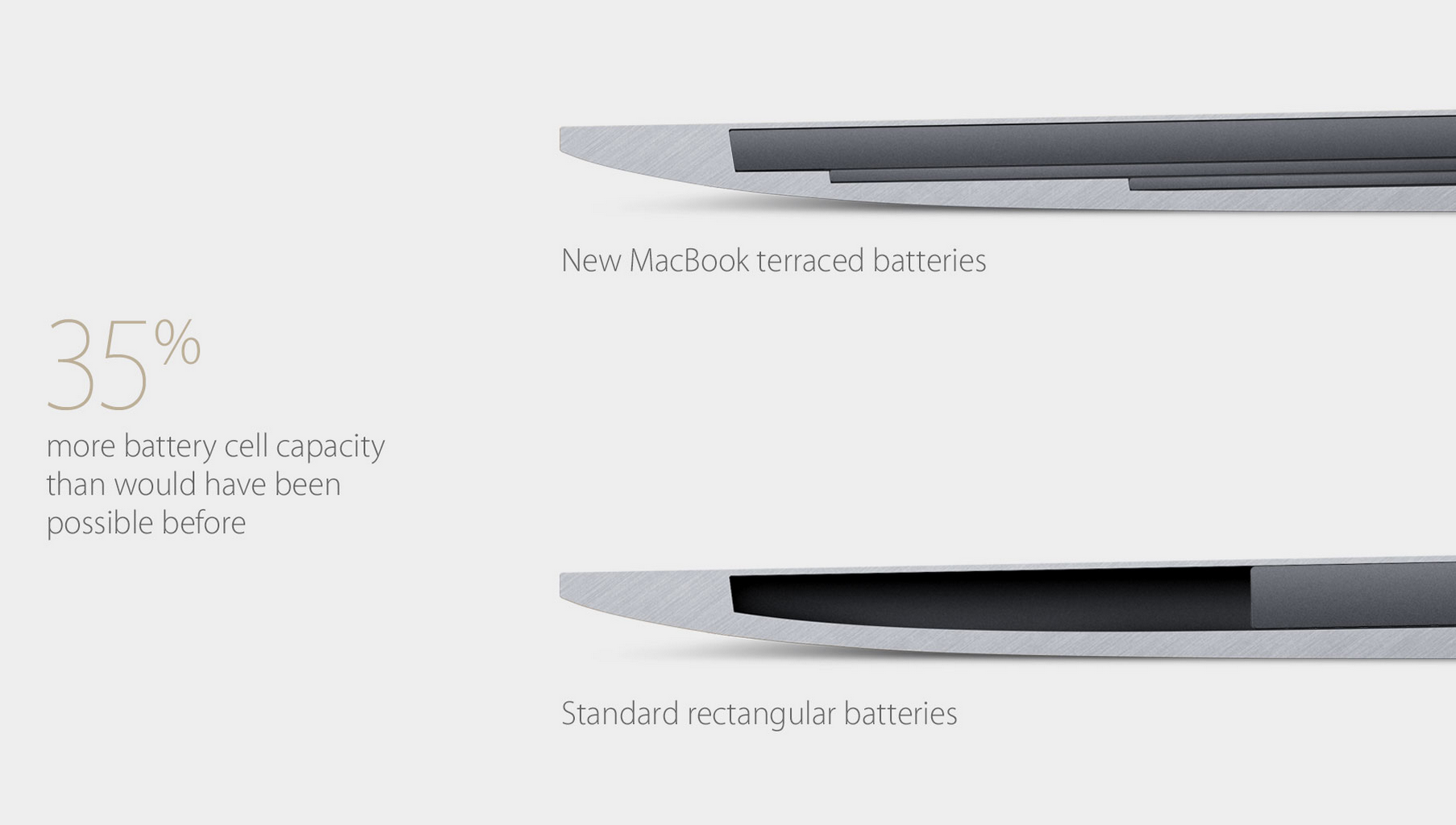 new macbook battery engineering