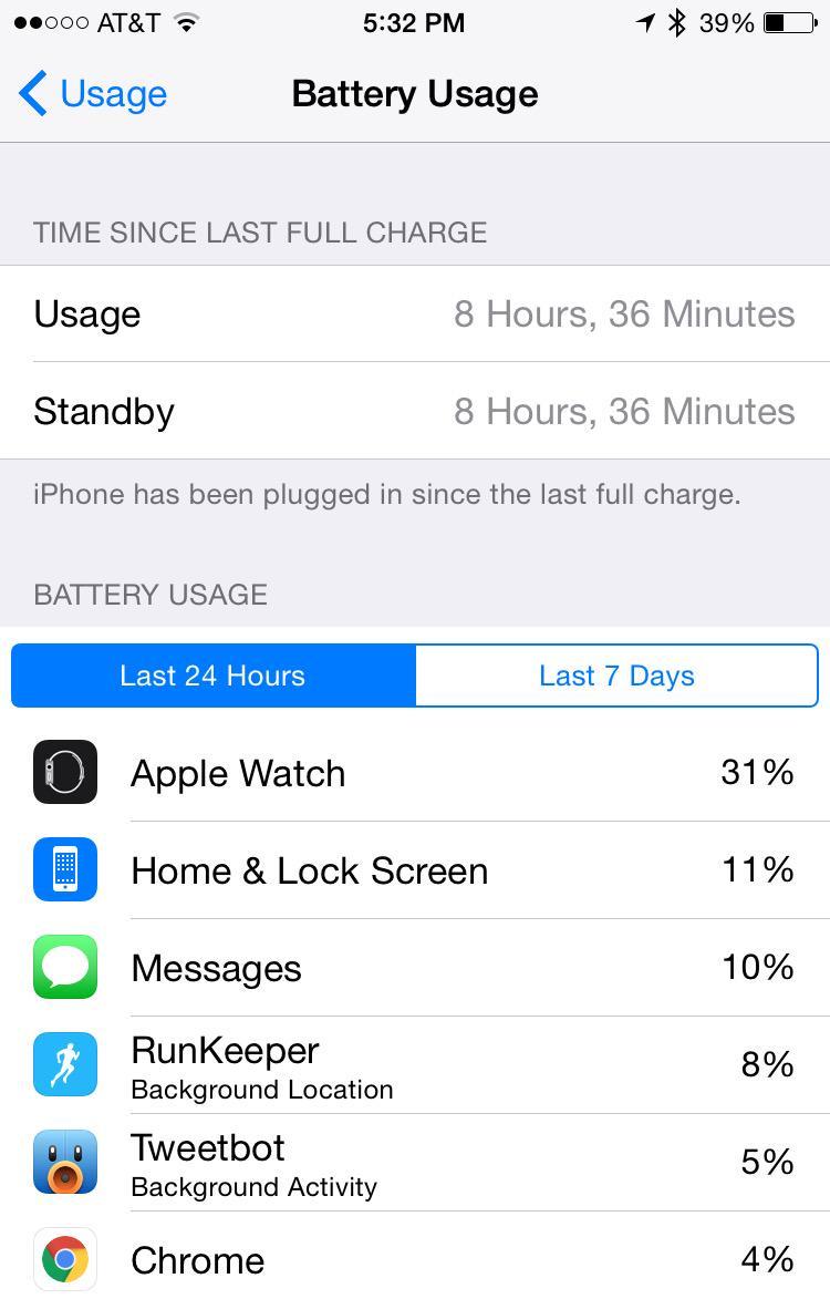 Apple Watch app battery drain iPhone screenshot
