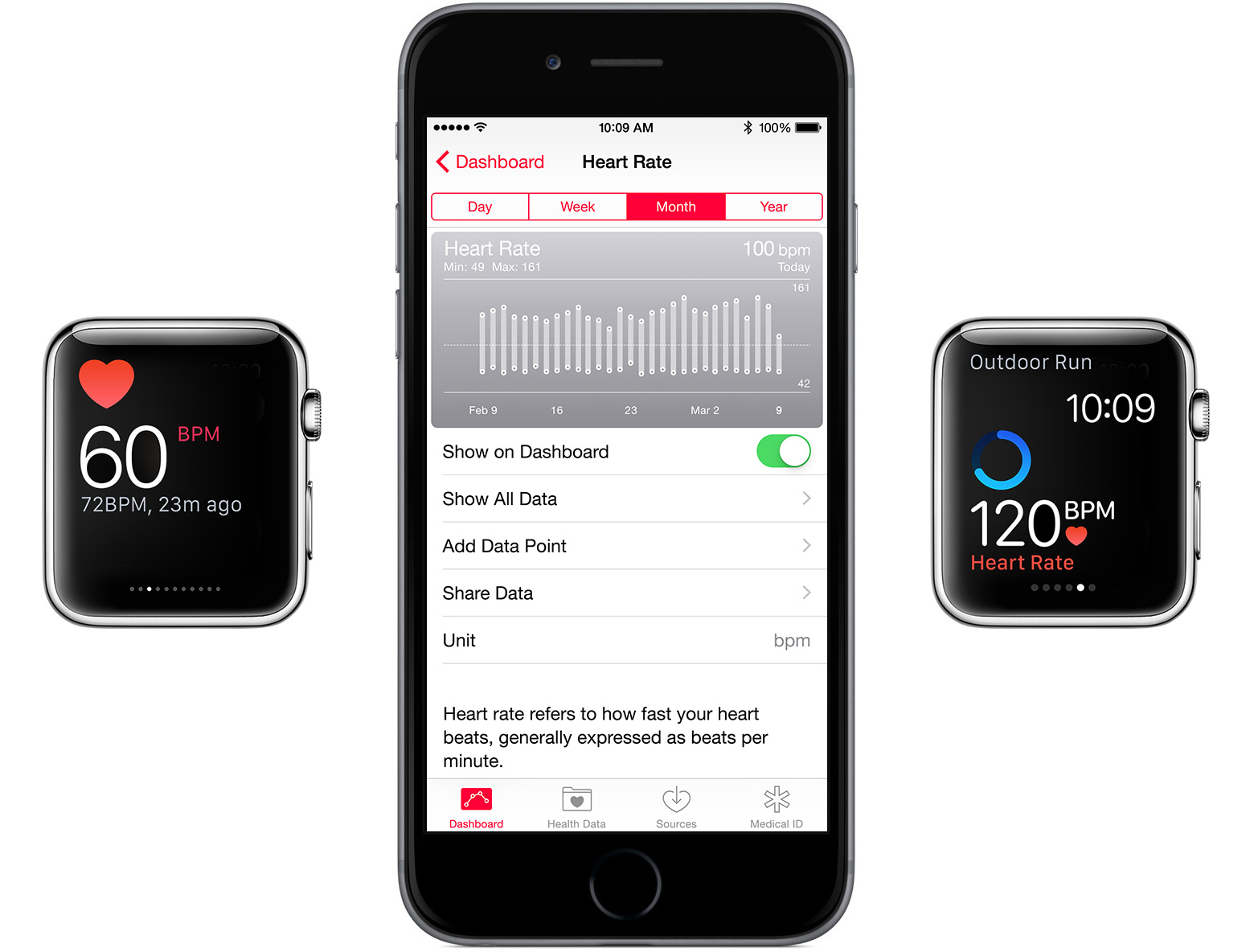 Apple Watch heart rate monitor teaser 001