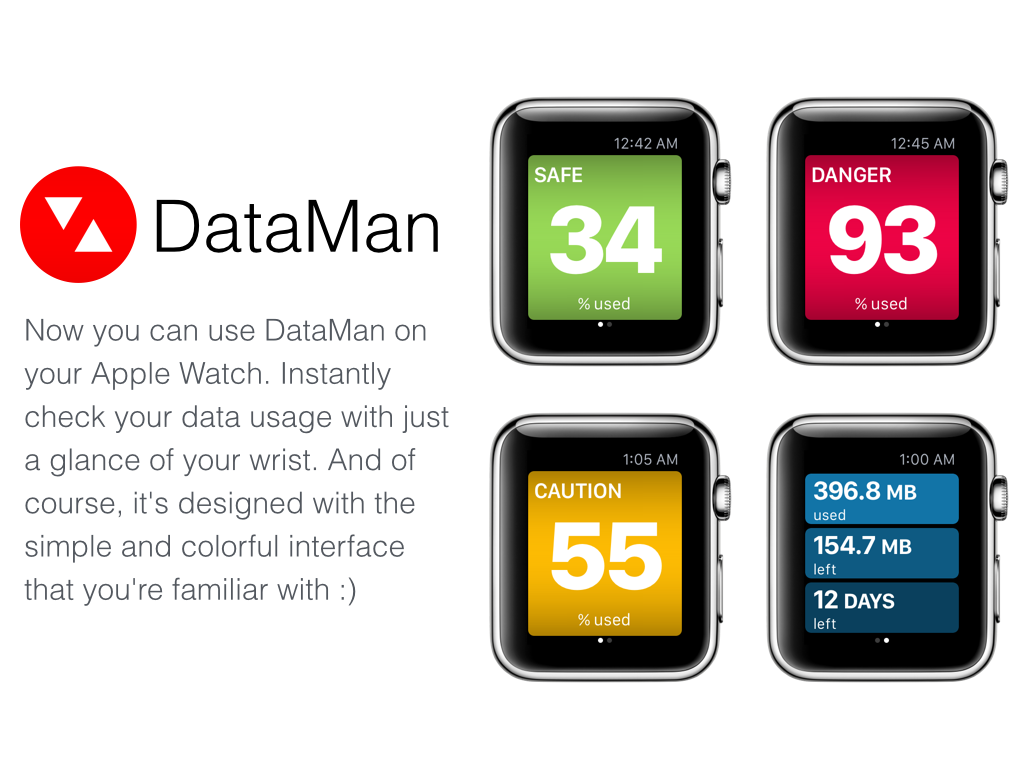DataMan for Apple Watch