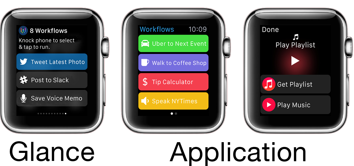 Workflow-Apple-Watch
