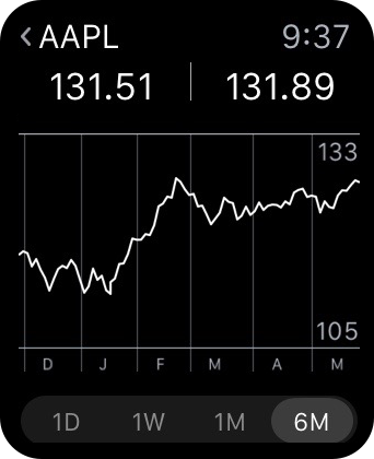 how to track stocks on apple watch