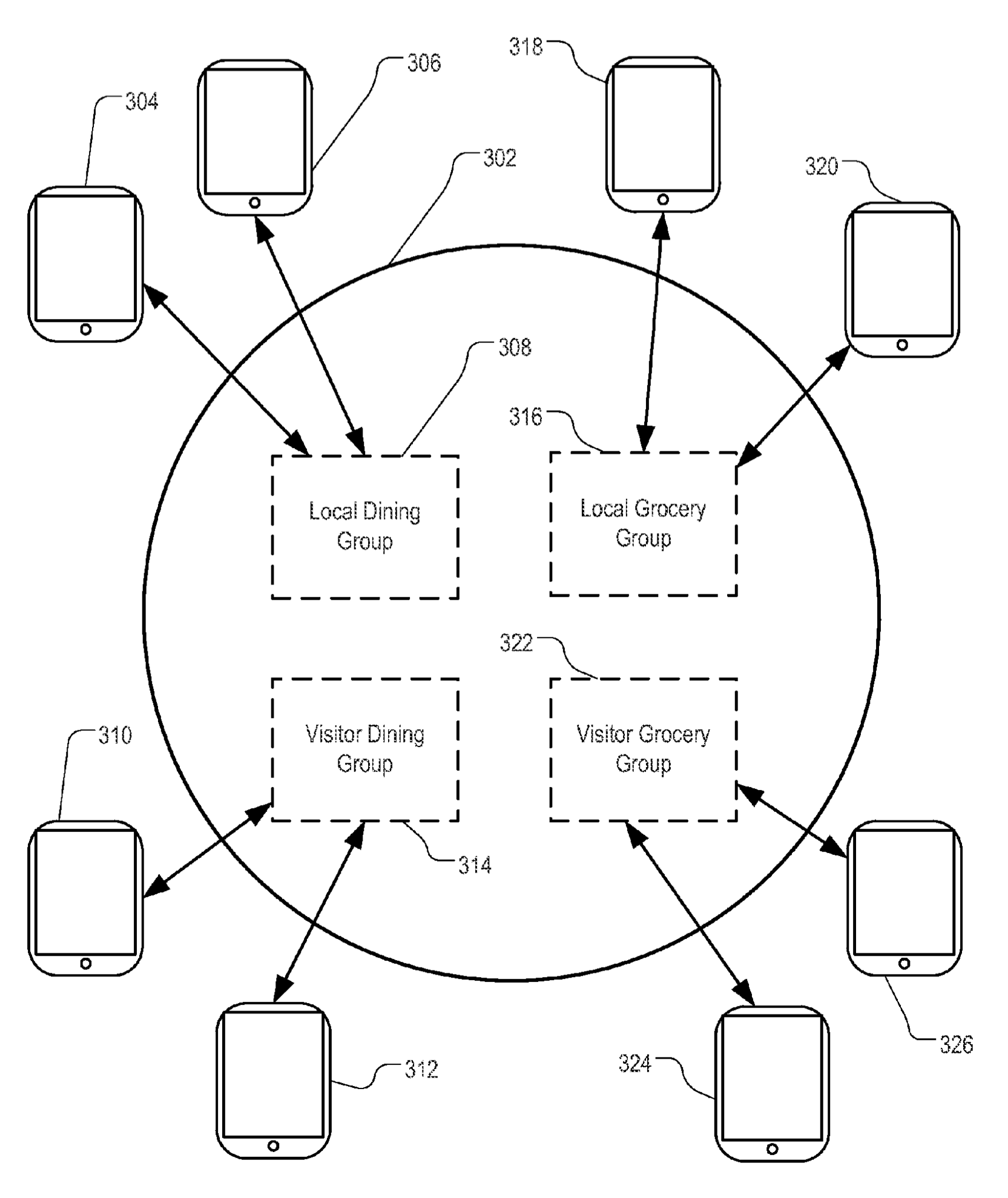 Apple patent lifestyle social groups drawing 004