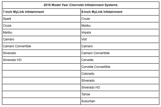 Chevrolet infotainment systems 2016 model year