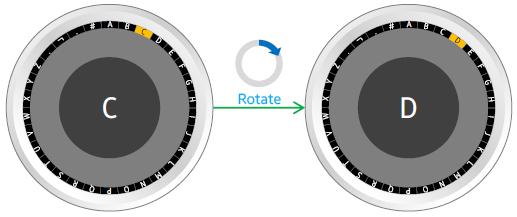 Samsung Rotating Bezel image 006