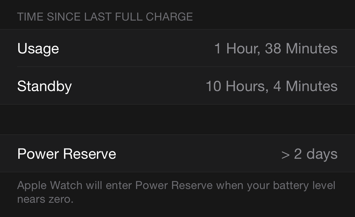 Time Since Last Full Charge Apple Watch