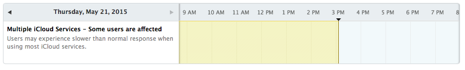 iCloud Status Page 20150521